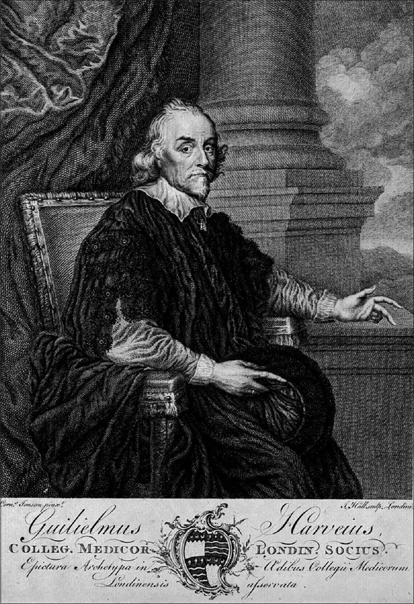 Figure 6: Portrait of William Harvey from the Wellcome Collection